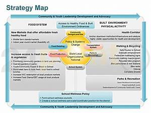 strategy map community and youth leadership development With advocacy strategy template