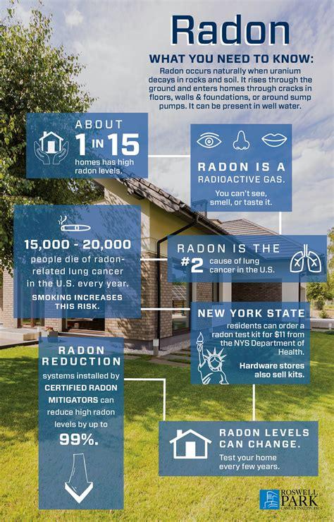radon lurking   home heres     find