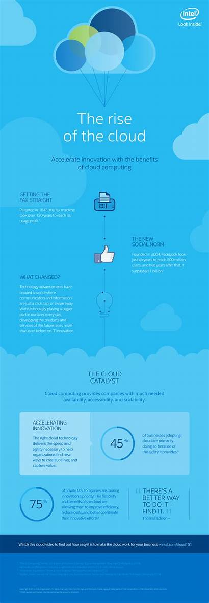 Cloud Computing Terms Simple Innovation Explained Intel