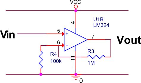 Amp What The Advantage Inverting Opamp