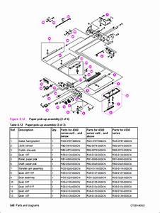 Hp Color Laserjet 4550 4500 Service Manual