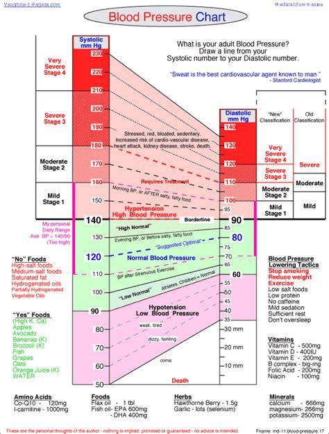 HEALTHCARE-BLOOD PRESSURE MONITORING: September 2010