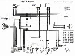 Atc 200m Wiring Diagram
