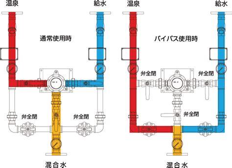 ztv lsw 06 pdf ztv lsw 06 pdf l rmschutzsysteme an stra en naturawall ist nat rlicher l rmschutz mit system