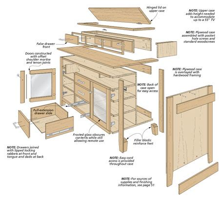 cabinet making plans free woodsmith plans