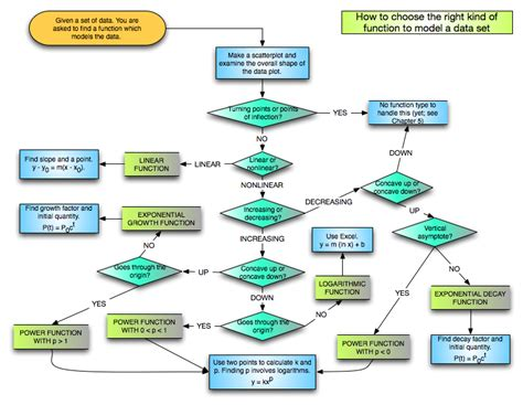 Just Culture Algorithm Flowchart Flowchart On Pages In Cleaning The Computer Of Virus Making A Ms Office How To Draw Flowchart.js Node Hindi Java Create From Code