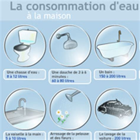 eau potable cd 85