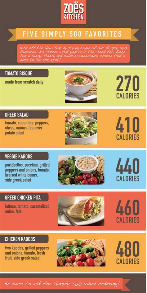 zoes kitchen menu zoe s kitchen shares 500 calories menu options al