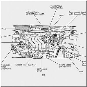 2002 Vw Jetta 1 8 T Engine Diagram
