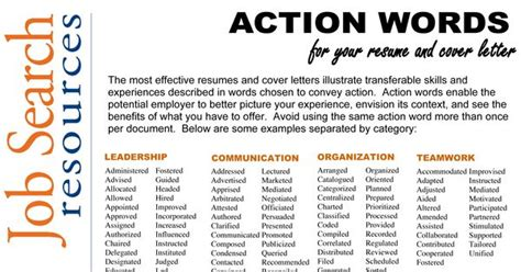 Active Words For Resume Writing by Are You Using Words For Your Resume Here S A List