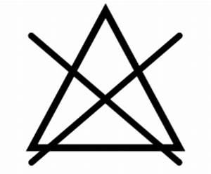 Trockner Zeichen Bedeutung : die bedeutung der waschsymbole ~ Markanthonyermac.com Haus und Dekorationen