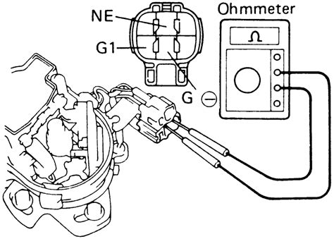 repair guides distributor ignition system diagnosis and testing autozone