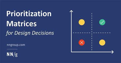 prioritization matrices  inform ux decisions