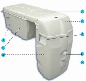 Groupe De Filtration Piscine : groupe filtration filtrinov mx 25 distripool ~ Dailycaller-alerts.com Idées de Décoration