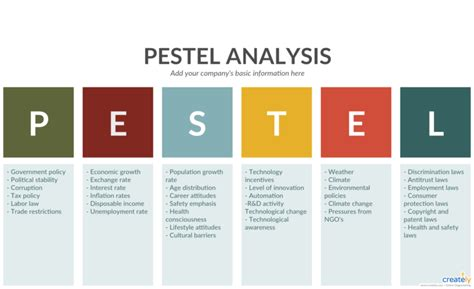 A quick breakdown of pest analysis. Pestle Analysis Template - Pest Analysis Is The Foolproof ...