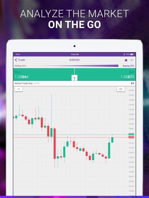 valuta trading forex valutakurser dk 171 johtava binary options trading