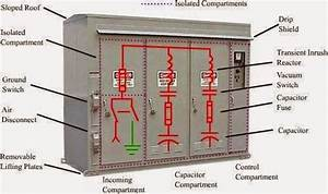 Capacitor And Harmonic Filter Banks For Medium Voltage Utility