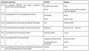 Cahier Des Charges Plan : cahier des charges du prototype ~ Premium-room.com Idées de Décoration