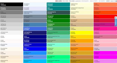 opinions on web colors html color names