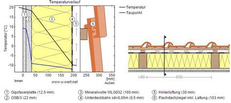 Elektrischer Durchlauferhitzer Kosten by Elektrischer Durchlauferhitzer Kosten Durchlauferhitzer