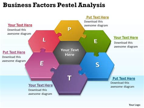 business factors pestel analysis powerpoint