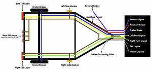Tractor Trailer Pigtail Wiring Diagram