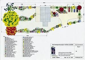 jardin gratuit plan amenagement jardin rectangulaire With plan amenagement jardin gratuit