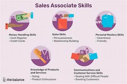 Skills Associate Sales Resume Important Sample Jobs