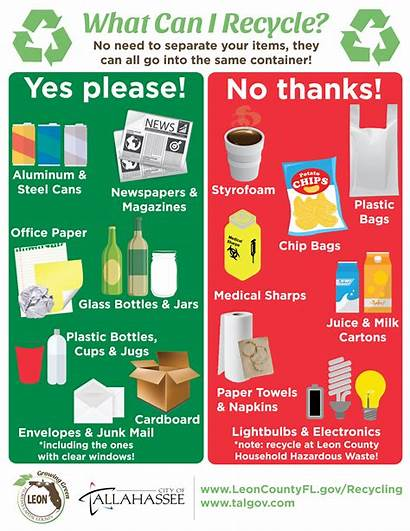 Recycling Recycle Poster Yes Recyclable Recycles Recyclables