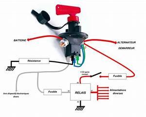Coupe Circuit Electrique : monter un coupe circuit sur une voiture voitures ~ Melissatoandfro.com Idées de Décoration