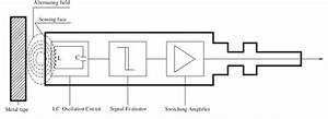 Schematic Of The Analog Proximity Sensor
