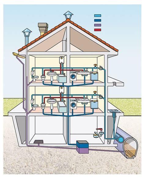 Impianto Idraulico Appartamento by Impianto Idraulico Casa Idee Per La Casa Douglasfalls