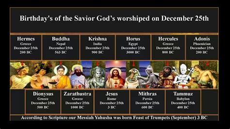 Yahuah Authored The Heavenly Scroll … By Rav Sha'ul (the Nazarene) …the Sabbath Covenant The
