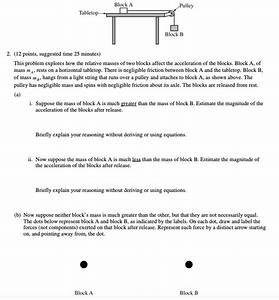 The Best Ap U00ae Physics 1 Review Guide For 2020