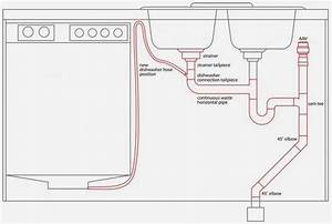 Plumbing Under Kitchen Sink Diagram With Dishwasher