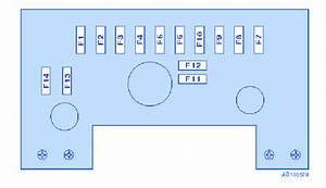 Puegeot 407 Sw 2007 Fuse Box  Block Circuit Breaker Diagram  U00bb Carfusebox