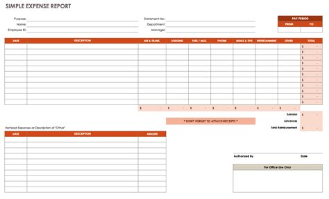 expense report templates smartsheet