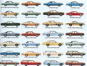 1974 Dodge Car Line Up