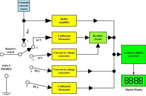multimeter diagram hd product wiring diagrams