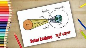 How To Draw Solar Eclipse With Line Diagram