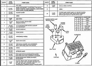 Looking For A Fuse Block Diagram For A 1994 Dodge Ram Van