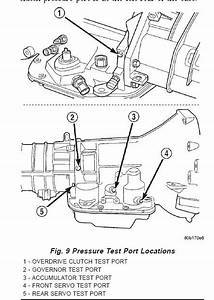2012 Jeep Grand Cherokee Transmission Problem