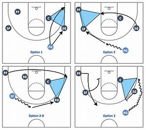 Basketball Play Diagram Sheets