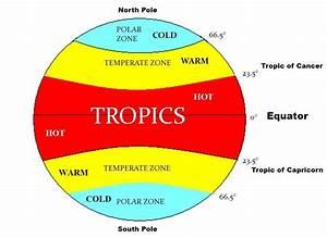 Heat Zones Of The Earth  U2013 Class 5