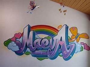 Graffiti Für Kinderzimmer : kinderzimmer graffiti sprayer in der schweiz k nstler ~ Sanjose-hotels-ca.com Haus und Dekorationen