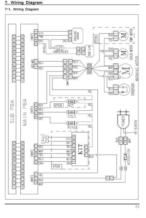 necesito diagrama electrico samsung wa17f7l6 yoreparo