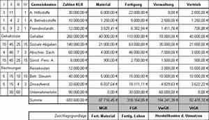 Bab Rechnung : kosten leistungsrechnung gewinnschwelle ~ Themetempest.com Abrechnung