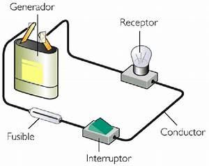Circuitos Electricos  Circuito Abierto