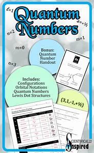 Electron Configuration And Orbital Notation Worksheet