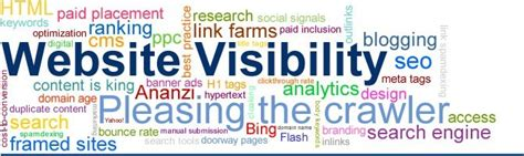 website search optimization website visibility ranking high on search engine result pages